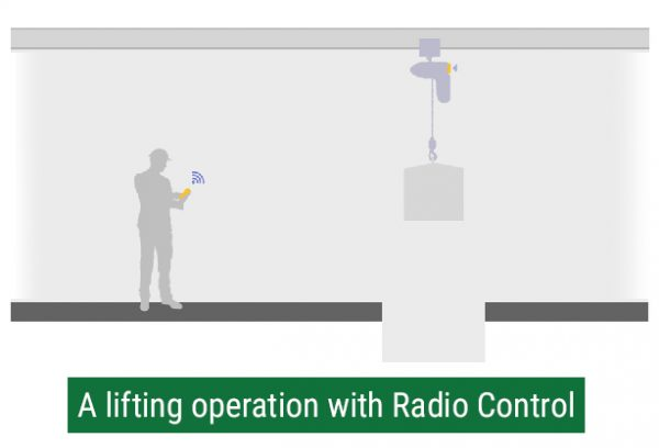 A lifting operation with radio control