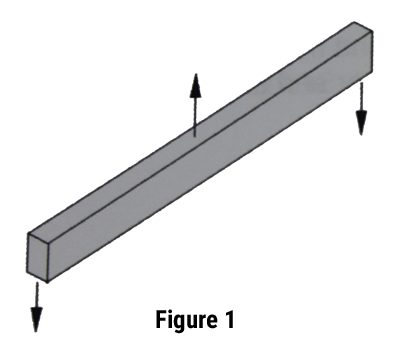 Lifting Beam Figure 1