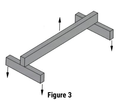 Lifting Beam Figure 3