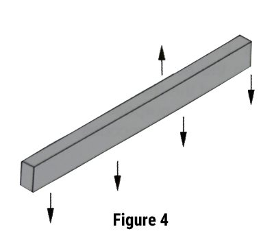 Lifting Beam Figure 4