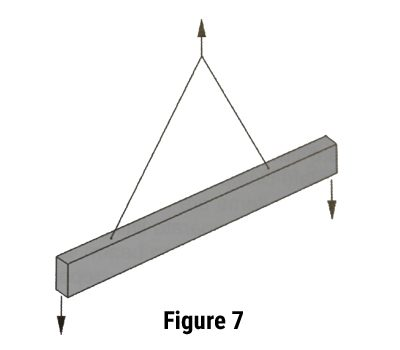 Lifting Beam Figure 7