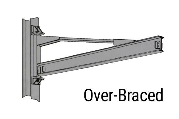 Over-Braced Jib Crane