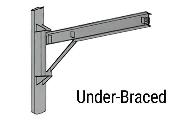 Under-Braced Jib Crane