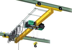 Underslung Crane with Electric Wire Rope Hoist