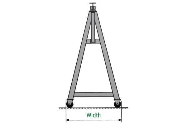 How to measure the width of a gantry
