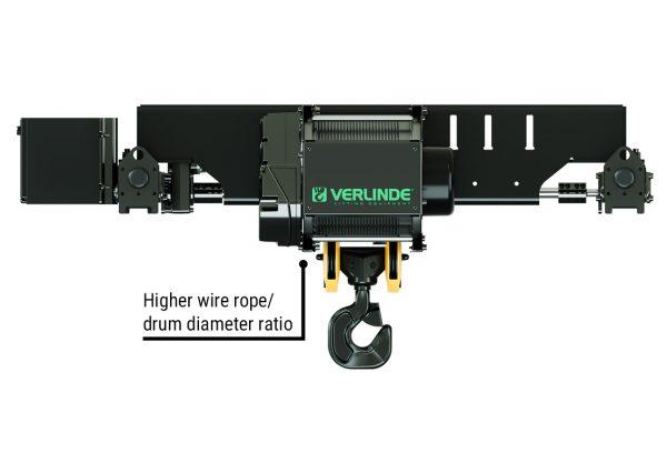 VM Wire Rope Hoist double girder configuration